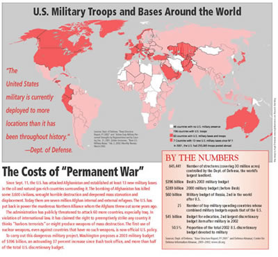 Military Troops and Bases around the World